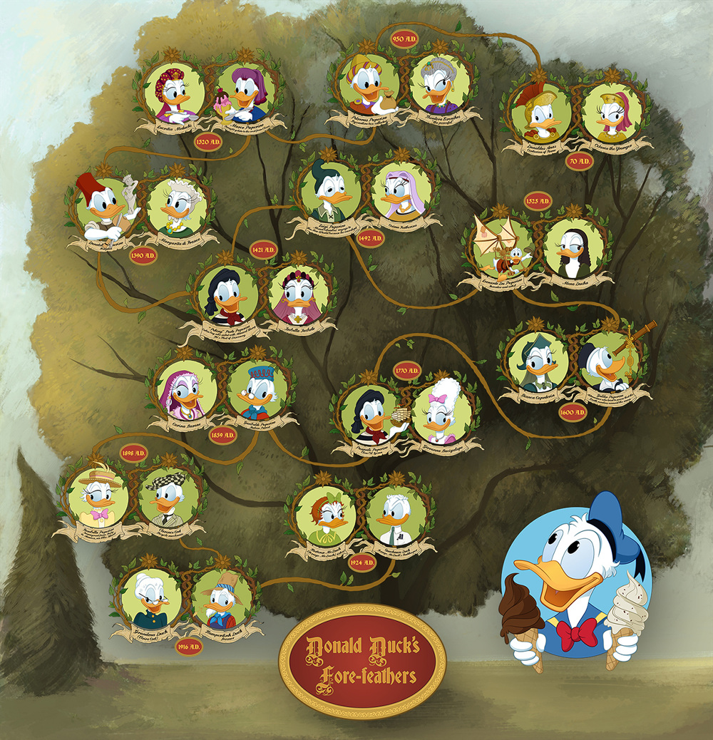 Walt Disney Christmas Tree